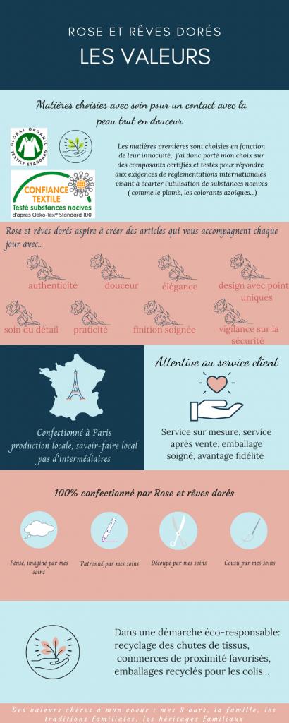 Rose et rêves dorés infographie